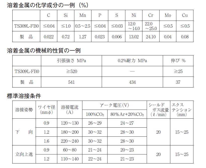 日本ウエルディングロッド ステンレス用溶接ワイヤ 309LT
