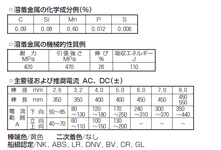 神戸製鋼 溶接棒 B-17