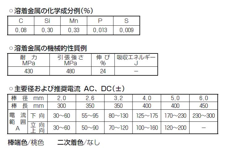 神戸製鋼 溶接棒 B-33