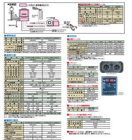 ダイヘン CO2溶接機DMシリーズ