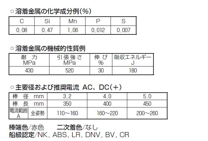 神戸製鋼 低水素系溶接棒 LB-52T