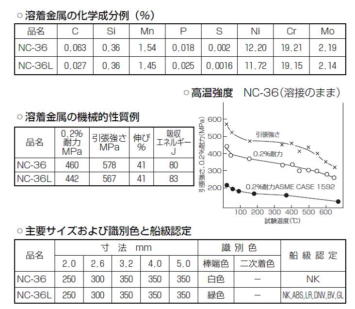 神戸製鋼 ステンレス溶接棒 NC-36