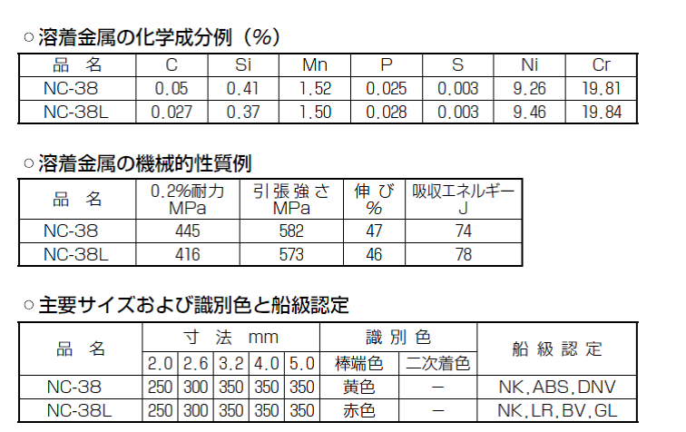神戸製鋼 ステンレス溶接棒 NC-38
