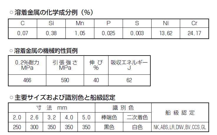 神戸製鋼 ステンレス溶接棒 NC-39