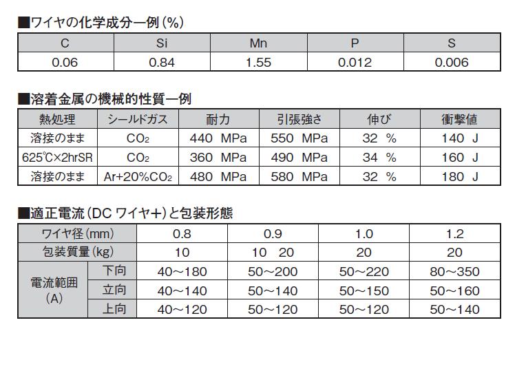 ニッコー溶材 溶接ワイヤ NX-50T