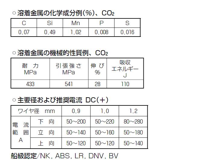 神戸製鋼 ソリッド溶接ワイヤ SE-50T