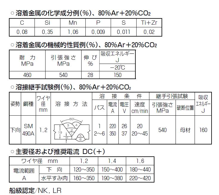 神戸製鋼 ソリッド溶接ワイヤ SE-A50S