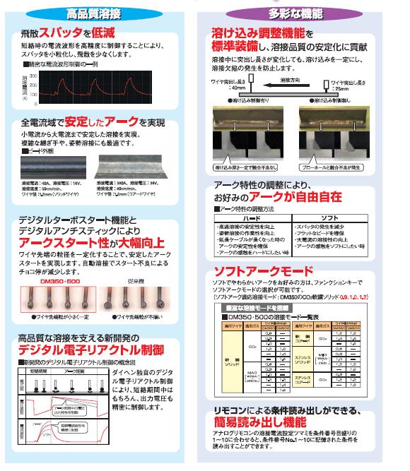 【送料無料、メーカー直送品】ダイヘン デジタルCO2溶接機 DM-350(延長ケーブル10Mセット)