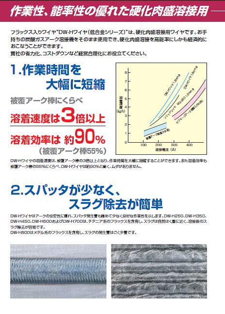 神戸製鋼 硬化肉盛用フラックスワイヤ DW-H