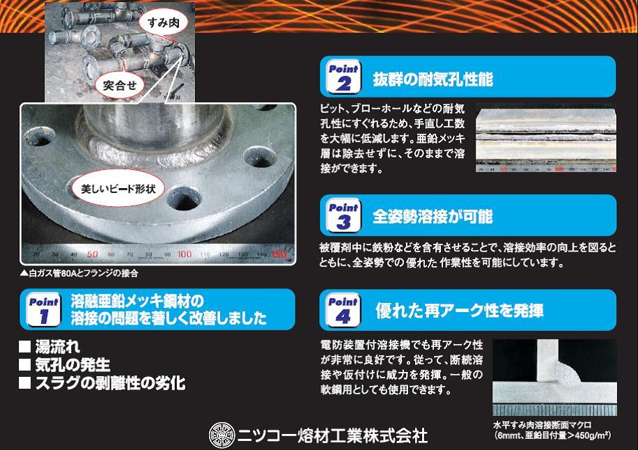 ニッコー溶材 亜鉛メッキ溶接棒 NZ-11