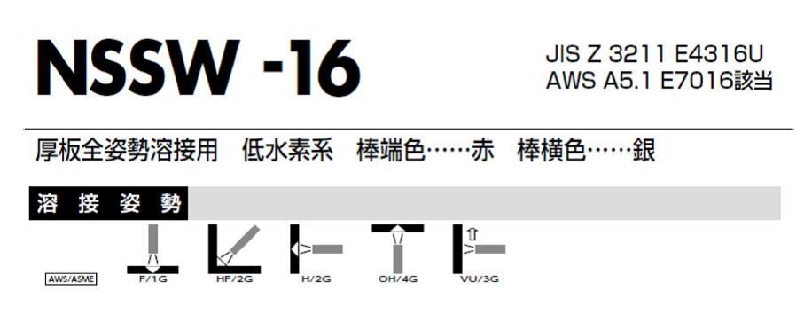 日鉄住金 S-16
