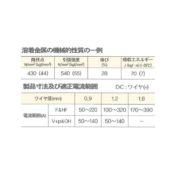 現代 ソリッド溶接ワイヤ SM-70