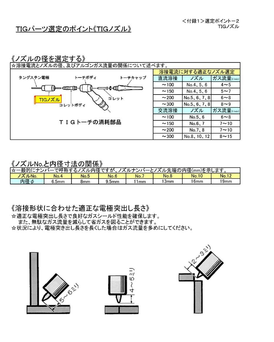 ダイヘン TIG溶接トーチ部品